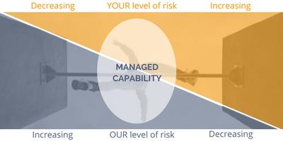 managed capability